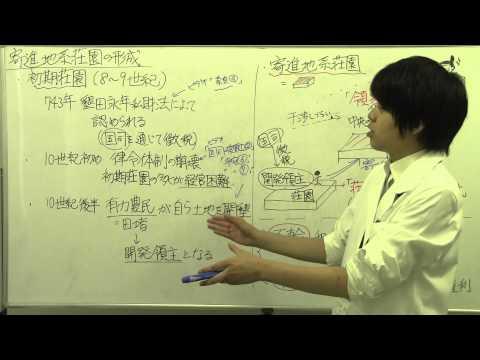日本史】平安 寄進地系荘園の形成 - YouTube
