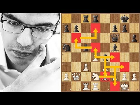 It's About the Journey || Ding vs Giri || Sinquefield Cup (2019)