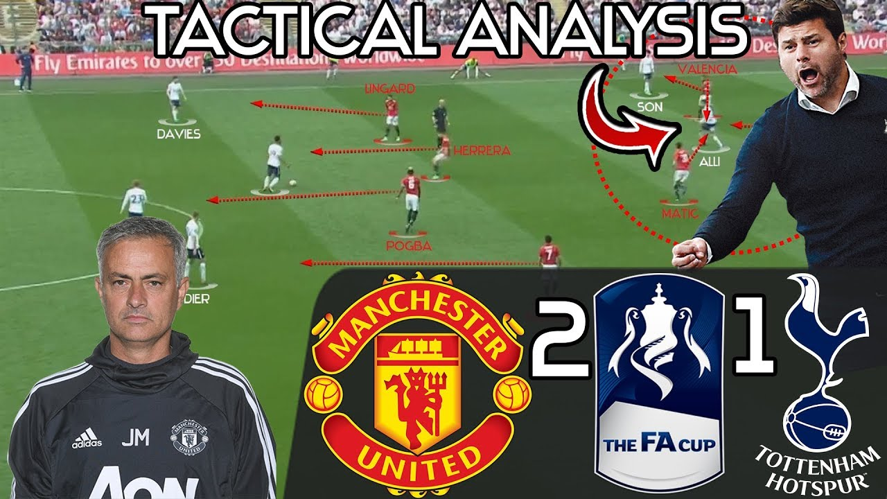 Download How Mourinho's Manchester United Outclassed Pochettino's Tottenham in FA Cup S.F: Tactical Analysis