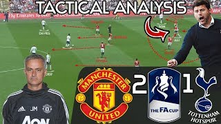 How Mourinho's Manchester United Outclassed Pochettino's Tottenham in FA Cup S.F: Tactical Analysis