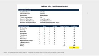 HubSpot Sales Division Case Study