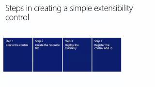 How Do I   Create a Simple Hello World Extensibility Control in Microsoft Dynamics NAV 2013 R2