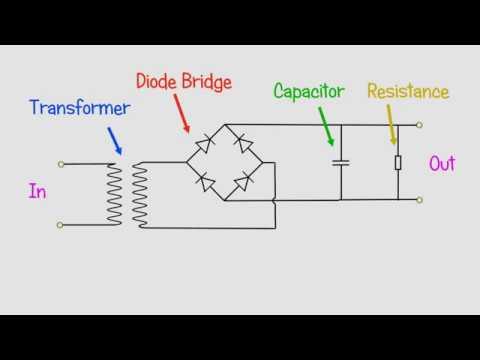 Diode bridge rectifier  Transformer 220V AC to 12 DC