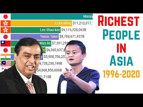 Top 10 Richest People in Asia (1996-2020) | Richest People in Asian World