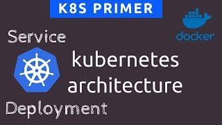 Kubernetes Architecture | Service and Deployment | K8s Primer | Tech Primers