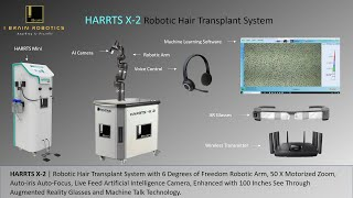 HARRTS X-2 | Robotic Hair Transplant System | Introductory Video