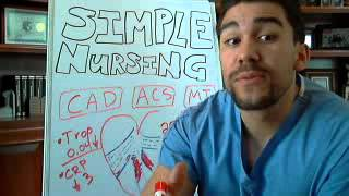 Stable vs. Unstable Angina *Part 5* (s/s, Pharmacology, Nursing Consi