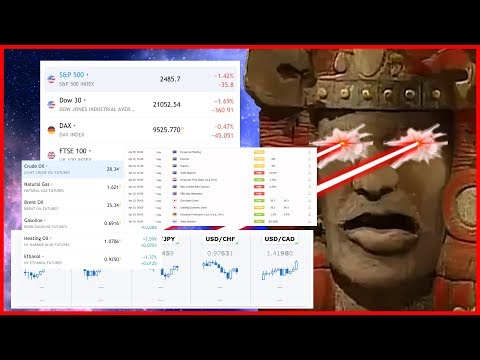 FOREX WEEKLY ANALYSIS | HIDDEN FOREX INFORMATION + TRADE GANG