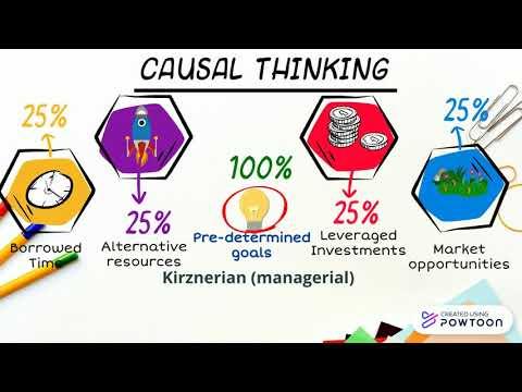 Effectual Vs Causal Thinking (Entrepreneurial)