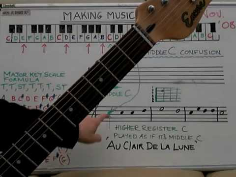 A Lesson To Try Explain The Confusion Over Middle C In Music Theory.