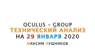 технический обзор рынка Форекс на 29.01.2020 от Максима Лушникова