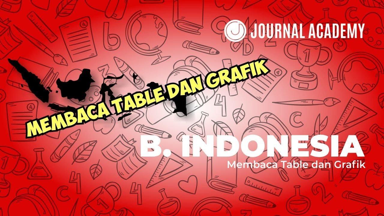 Bahasa Indonesia - Membaca Tabel dan Grafik (journalacademy) - YouTube