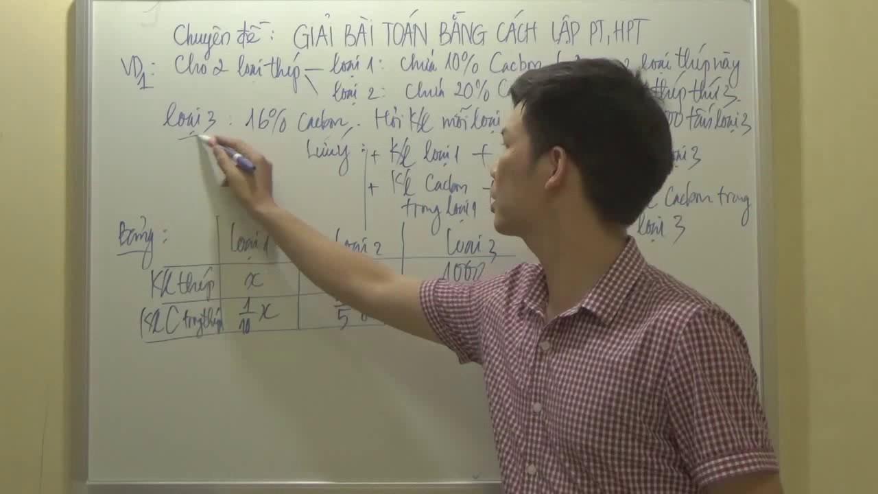Toán 9 – Giải bài toán bằng cách lập hệ phương trình – BT liên quan đến yếu tố Hóa học