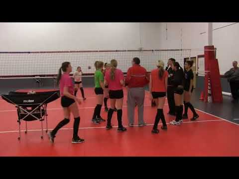 Jim Stone Basic Movements and Ball Control Pt 2