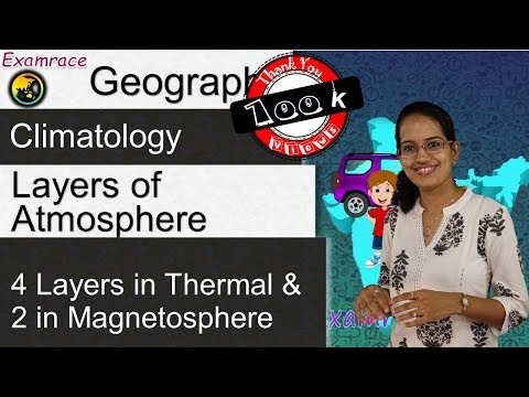 Layers of Atmosphere - 4 Layers in Thermal & 2 in Magneto-Electrical Structure
