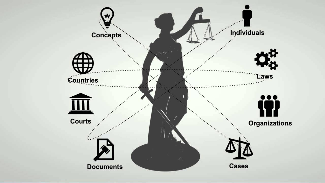 Lady Justice Experiment Youtube