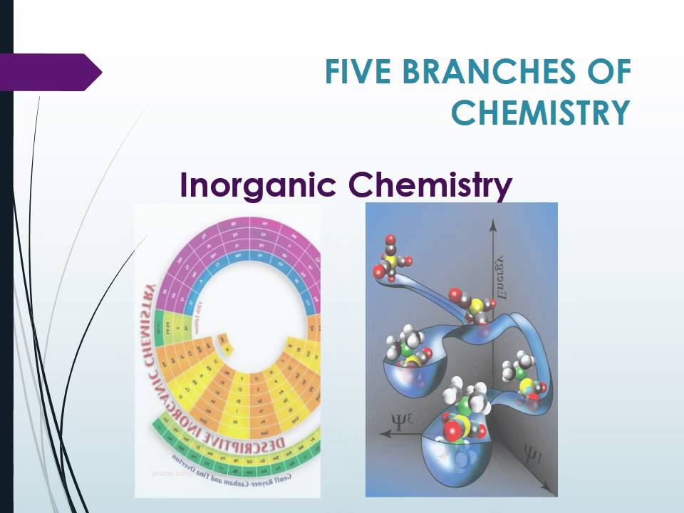 branches of chemistry modern chemistry 1 1 Do you like chemistry but you don't know how to study the basics in chemistry  are you suffering from understanding the basics of chemistry which this is an awesome course in general chemistry 1, the explanation are very easy to be understood, the examples in this course helped me.