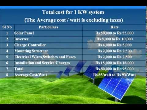 Cost and Solar Panel Size For Generating 1KW power for Home Use.