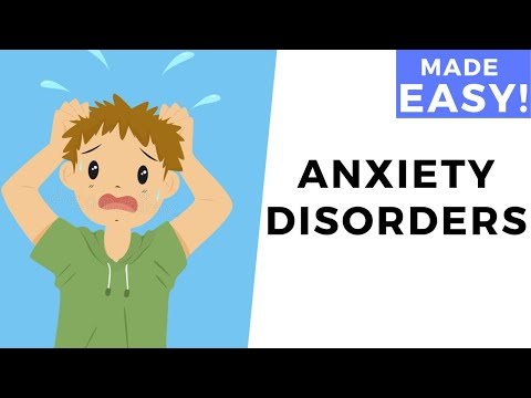 Anxiety Disorders – Panic Disorder, Generalized Anxiety Disorder, Phobias & Social Anxiety Disorder