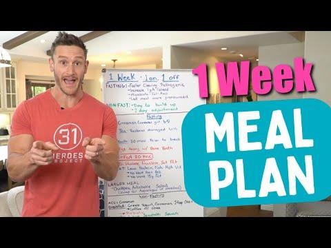 1-Week Gut Reset Diet - Meal Plan & Guide