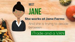 iTradeNetwork OMS vs VAN Solutions