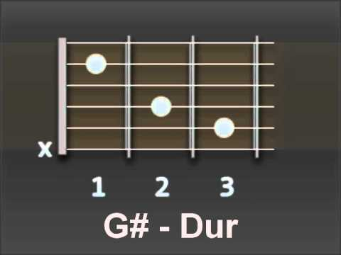 Genesis And Queen Mama We Will Rock You Guitar Chords Youtube