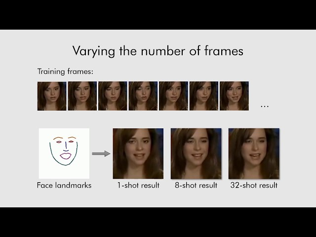 Samsung deepfake AI could fabricate a video of you from a single