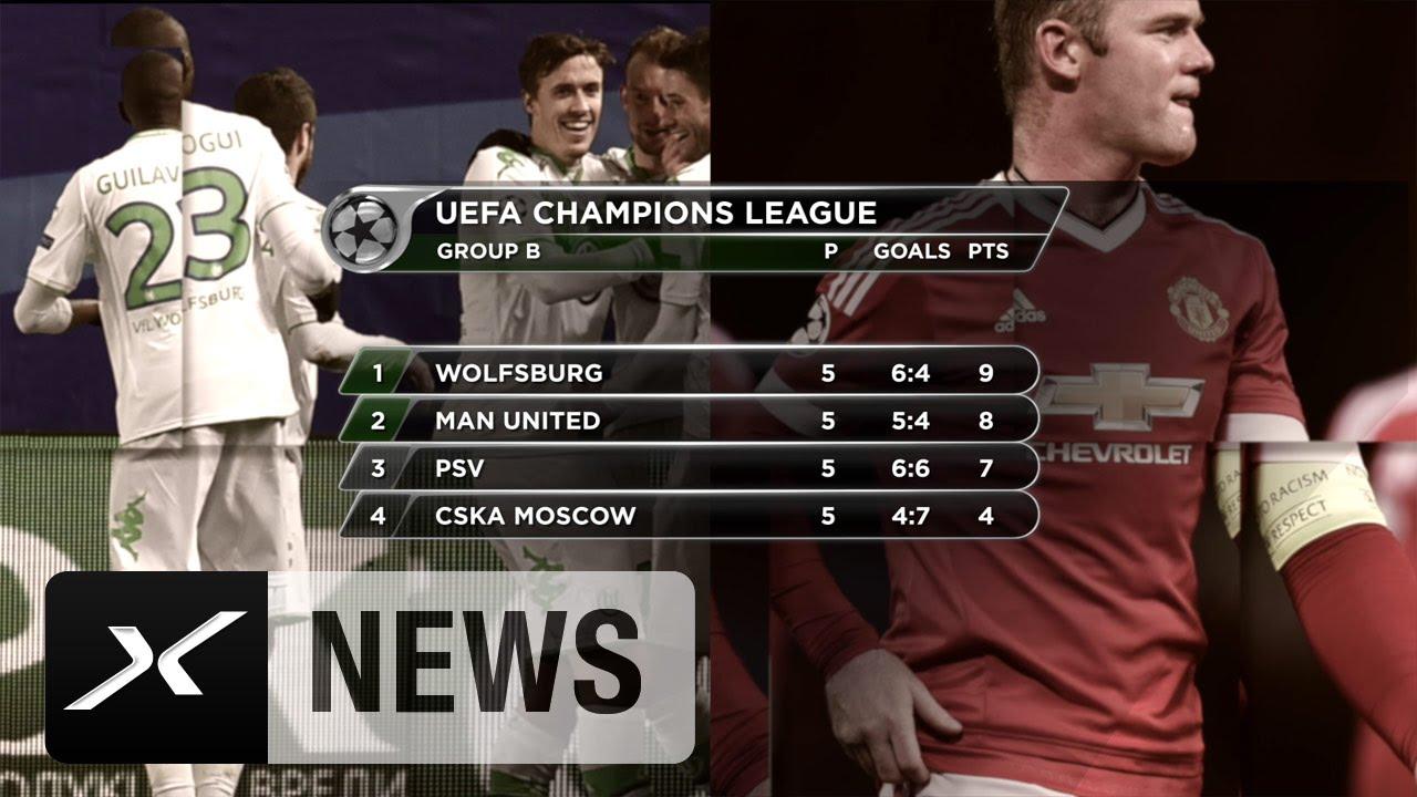 Red Devils Wolfsburg