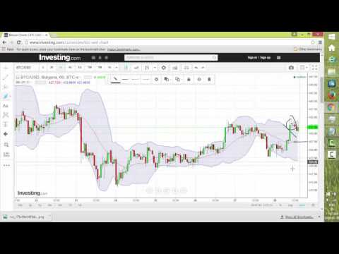 Day trading bitcoin youtube
