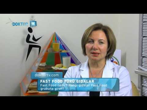 Fast Food Nedir Ve Neler Fast Food Içine Giriyor?