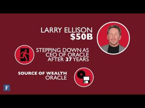 Top Richest  Billionaires Of The Forbes 400   YouTube