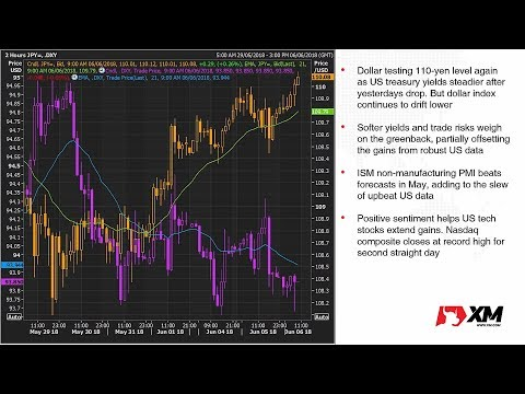Forex News: 06/06/2018 - Euro jumps after ECB hints at QE end; Aussie up on strong GDP
