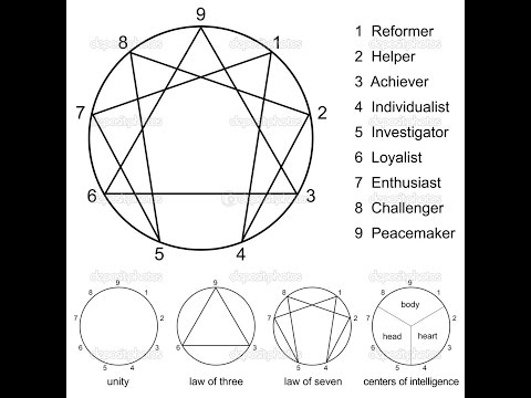 """Types 7 and 5 - ENTP vs INTP.  What is a """"healthy"""" type 7?  Enneagram"""