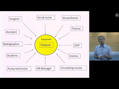 Non-Technical Skills for Surgeons Introductory Video - Part II