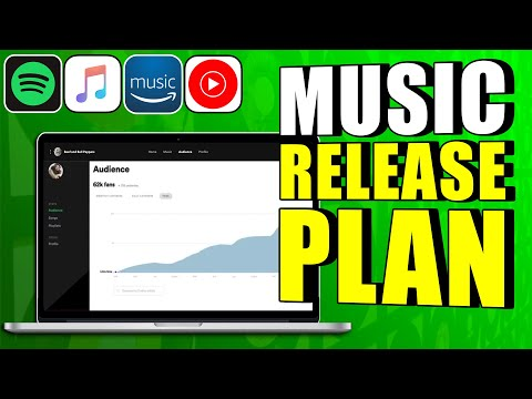 Best Music Release Strategy For Independent Artists On Any B