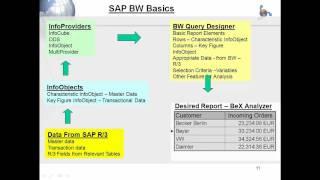 Introducción a SAP BW.mp4