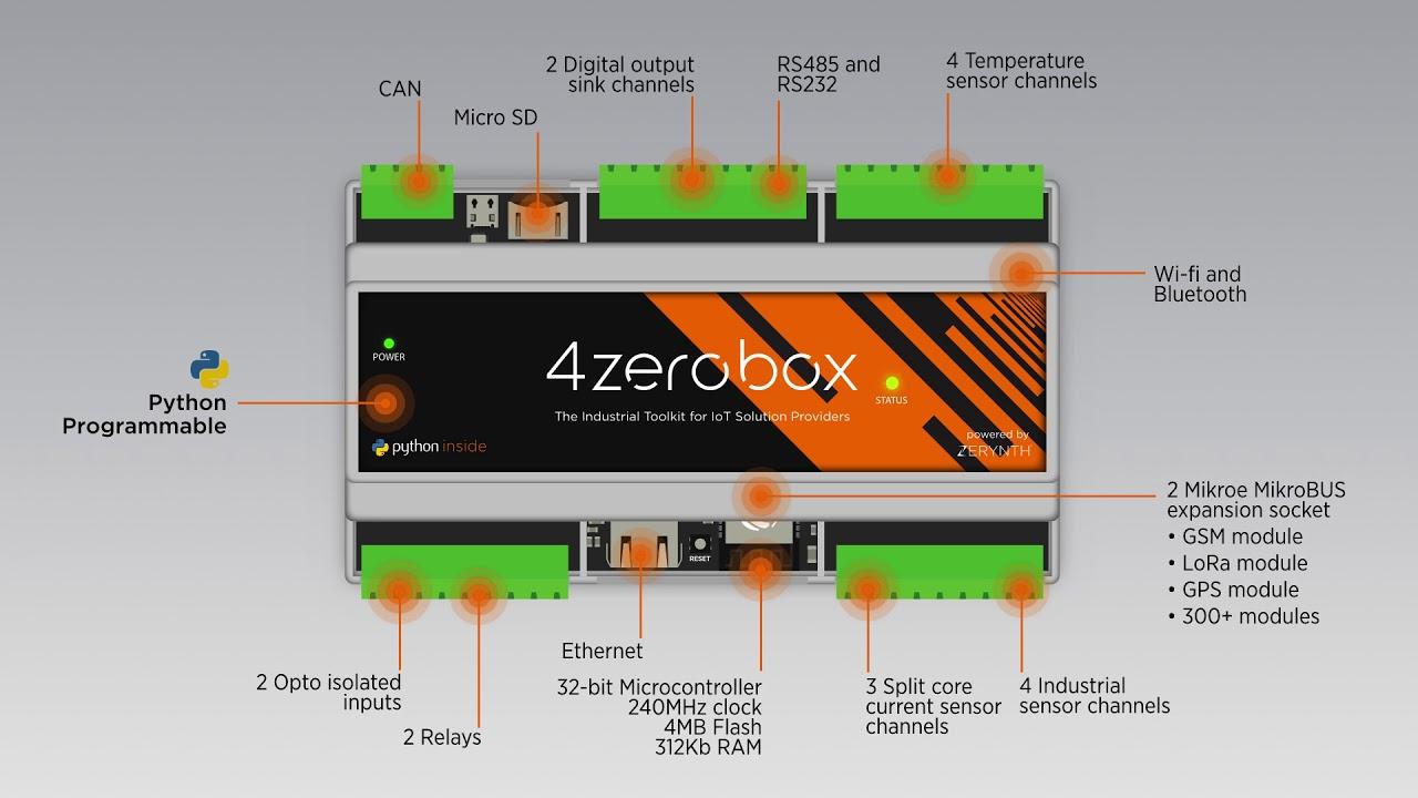 4zerobox Bridges the Gap Between Industrial PLCs and IoT