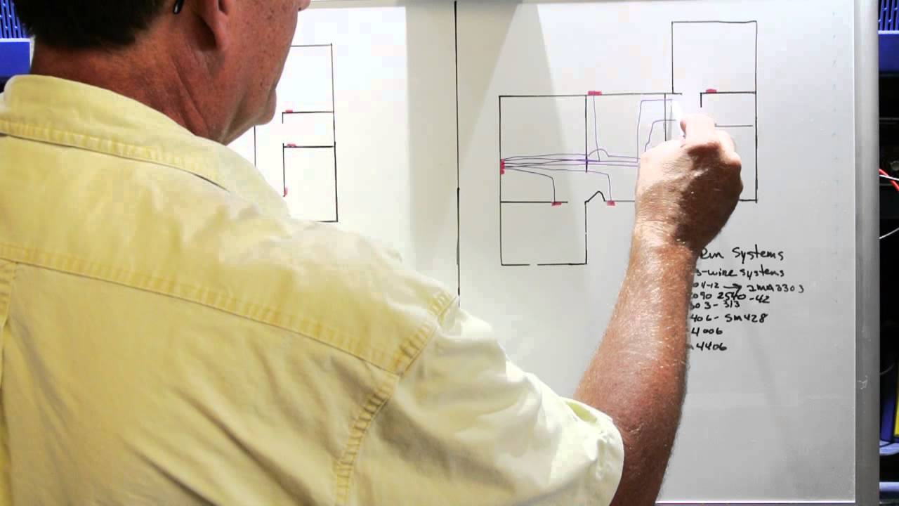 the fundamentals of nutone intercom system wiring layouts