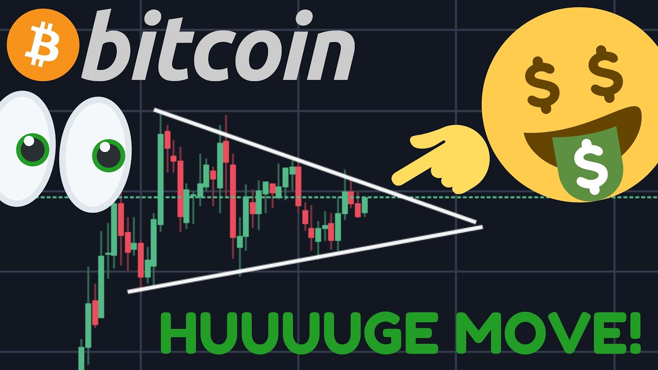 URGENT!!!!! BITCOIN BREAKOUT TODAY!!!!!!!? ?