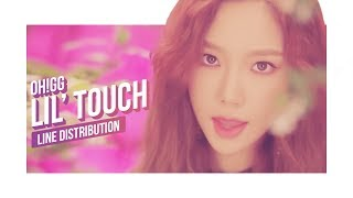 Girls' Generation-Oh!GG - Lil' Touch Line Distribution (Color Coded)