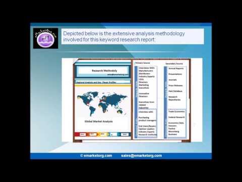 Telematics Control Unit Market (TCU) In-Depth Investigation Forecast & Environmental Analysis 2017