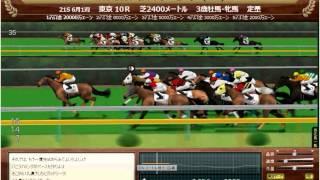 【ダービーゲート】テイエムオペラオーワールド:21S日本ダービー