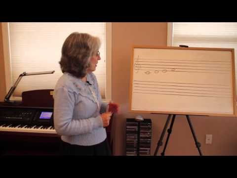 Understanding Tetrachords