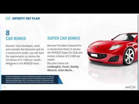 ferrari marketing plan 10 introduction in the following report, the author will briefly identify the ferrari existing marketing strategy and their existing marketing.