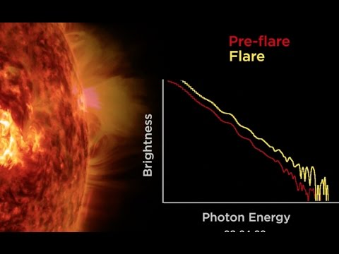 Next Coronal Hole, Physics Problem | S0 News Oct.9.2016