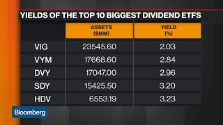Top Dividend ETFs Brace for Test From Rising Rates