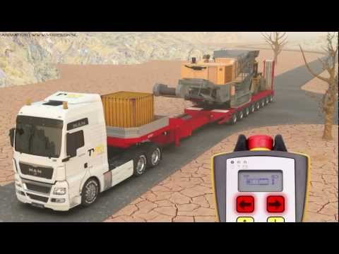 3D Animations Of Heavy Machinery, Industrial Equipment Or For Heavy Lifting Industries, 3D CAD