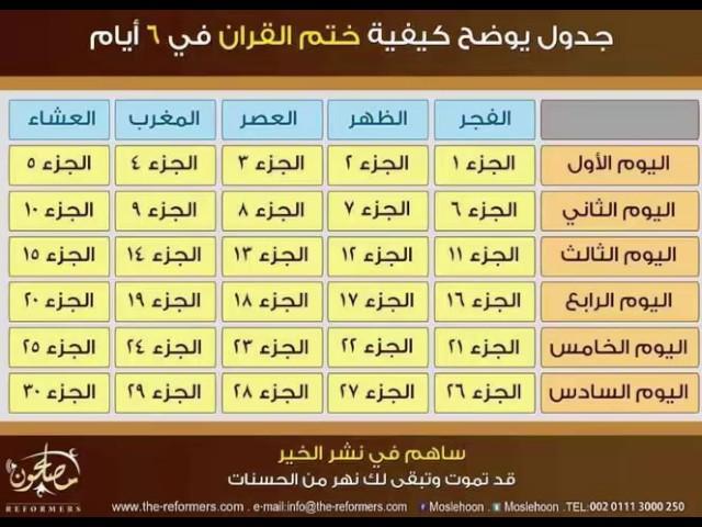 كيف تختم القرآن في عشرة أيام المرسال