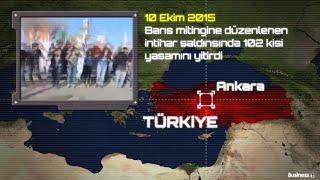Batı'nın 15 Yıllık Terör Bilançosu