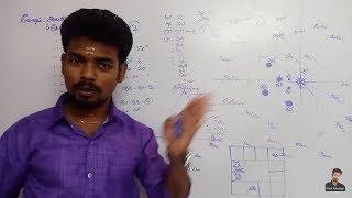 உங்கள் விதியை தெரிந்துகொள்வது எப்படி.? முன்னோட்டம் 1 | ஜோதிடம் கற்க | Astronomy | Vivek Astrology